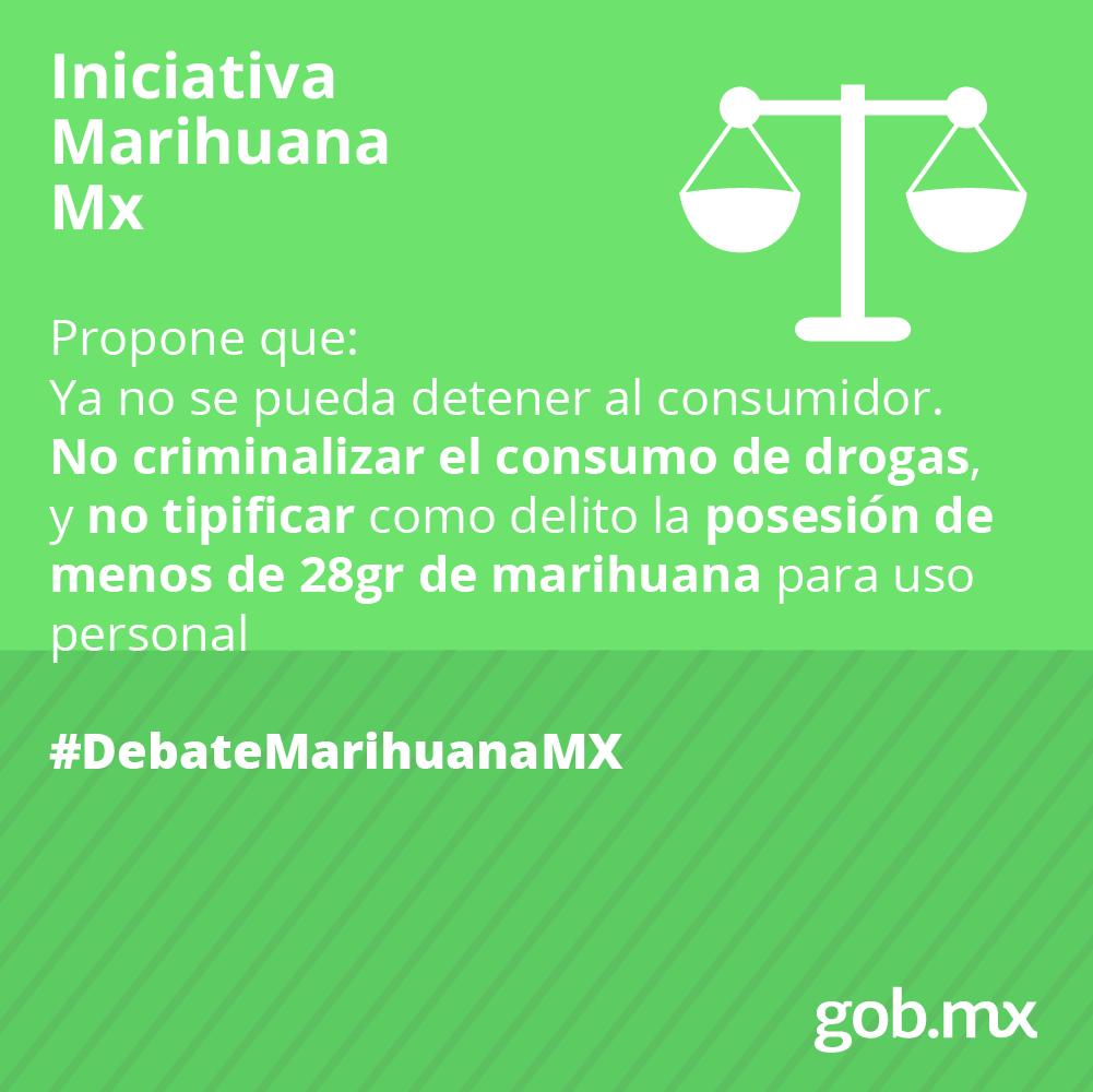 Debate Nacional Sobre el Uso de la Marihuana | Gobierno | gob.mx